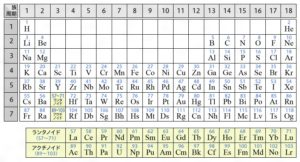 周期表の元素記号を縦配列(アルカリ金属等)の下ネタの覚え方集